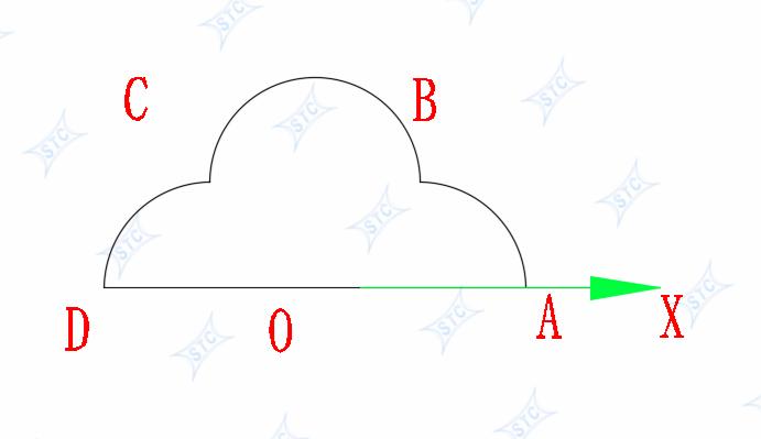 CAD画三朵云